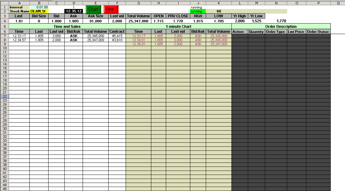 Excel automated trading system