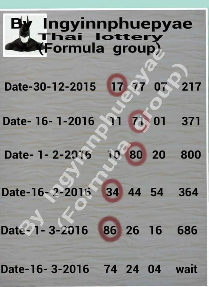 6 49 lotteries results lk nhac