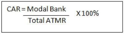 Analisis Capital (Modal)