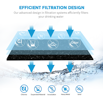 filters materials can clean the contaminants in the water