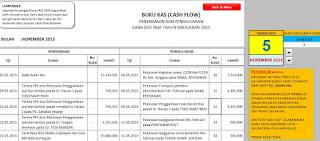Aplikasi Excel Pembukuan BKU BOS SMA