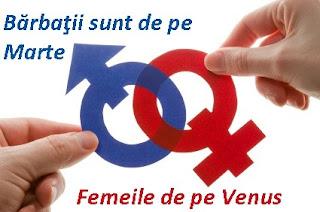 Simbolul femeii şi cel al bărbatului