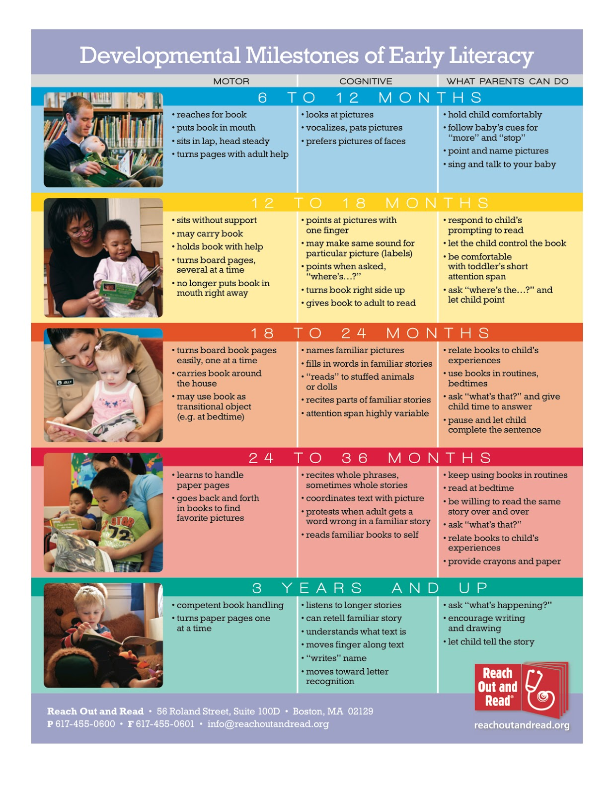 the development of literacy from birth to school age It's a complex process that starts at birth, and includes a child learning in four  basic  if we want children to develop emergent literacy skills we must help  parents  preschool level, second language acquisition is not only easiest at this  age,.