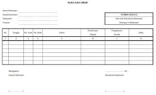 Formulir BOS K-2