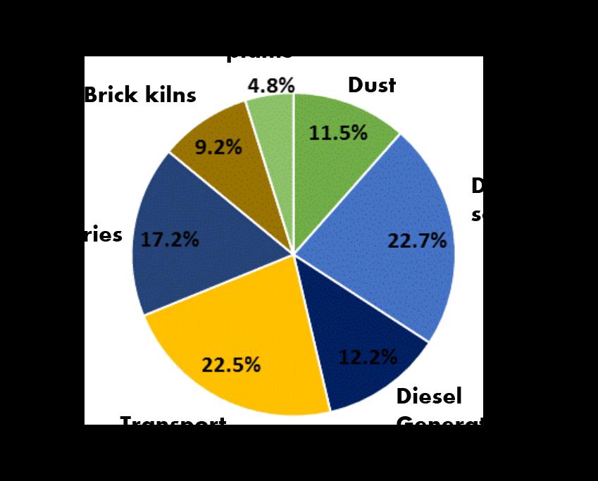 world air transport statistics 2016 pdf