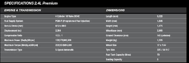 Proton Perdana 2016 Spesifikasi enjin