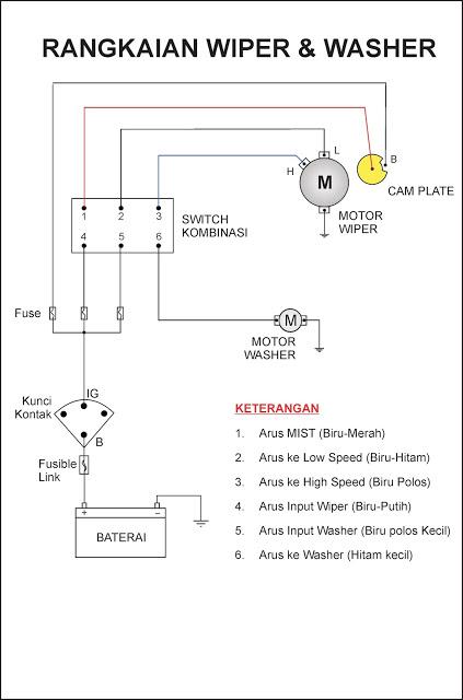 Fungsi Dan Cara Kerja Sistem Wiper Pada Mobil Klasotomotif