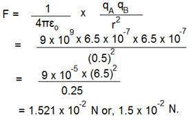 NCERT Solutions of Class 12 CBSE Physics - Electric Charges and Fields