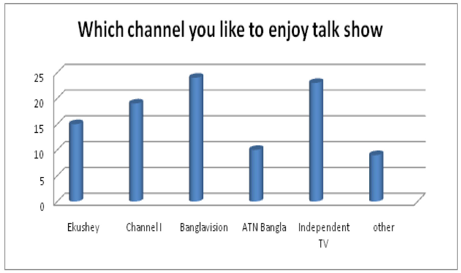 classification of talk shows The project is a tv show joining the latest conversations happening throughout australia it's news, but not as you know it.