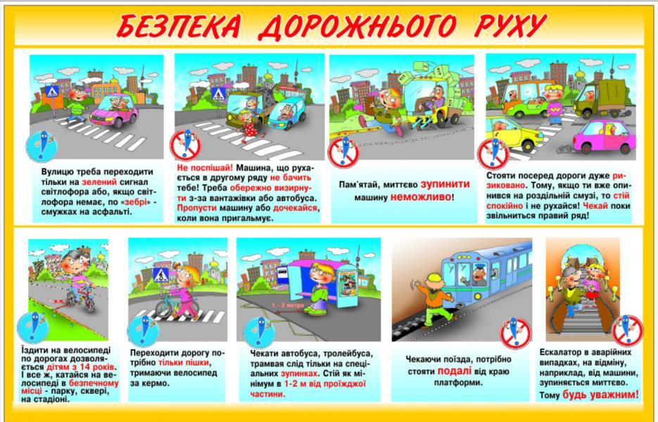 ШКІЛЬНИЙ КАЛЕЙДОСКОП: Правила дорожнього руху (коротко для учнів)