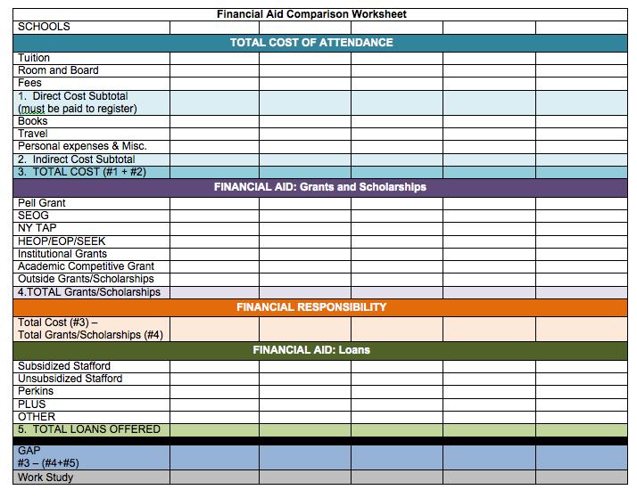 Financial Aid Comparison Worksheets   Street Squash ...