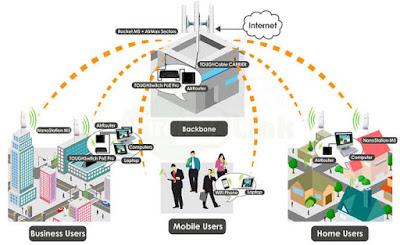 fungsi isp ( internet service provider)