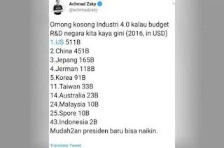 Fakta Data budget R&D yang dilontarkan Ahmad Zaky di tahun kepemimpinan Jokowi