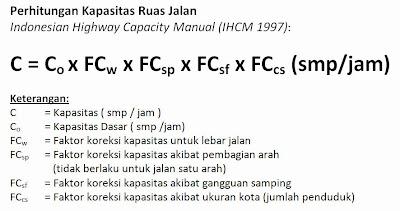 Rumus Perhitungan Kapasitas Ruas Jalan,  (IHCM 1997)