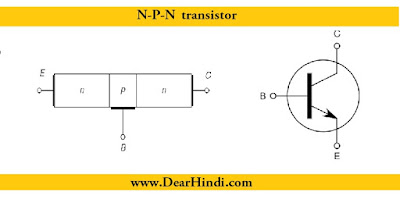 npn transistor images,radio images,npn images,images of resistor,logo,