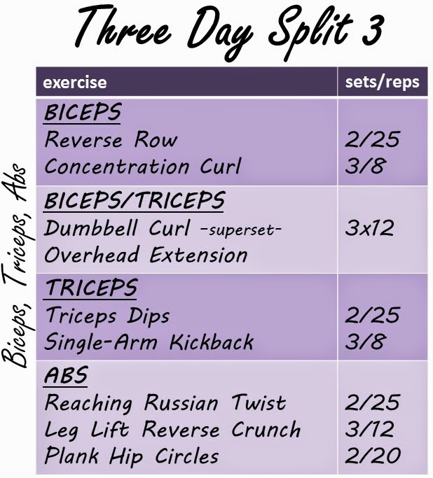 the running mormon three day split strength workout