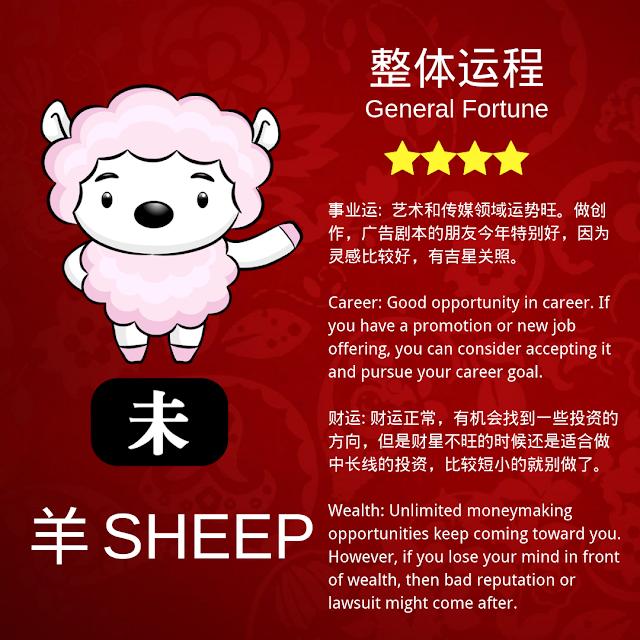 【2019】12生肖运程    Chinese Zodiac Prediction 12
