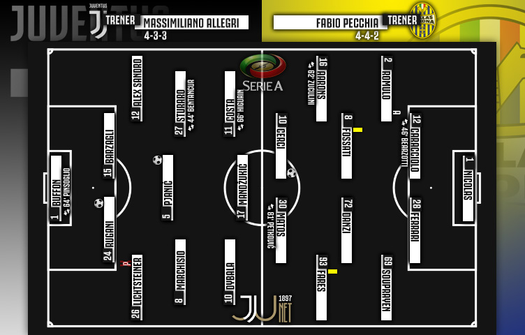 Serie A 2017/18 / 38. kolo / Juventus - Hellas Verona 2:1 (0:0)