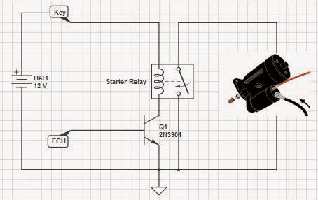 Basics of Automotive Electronics: Starter Motor Control