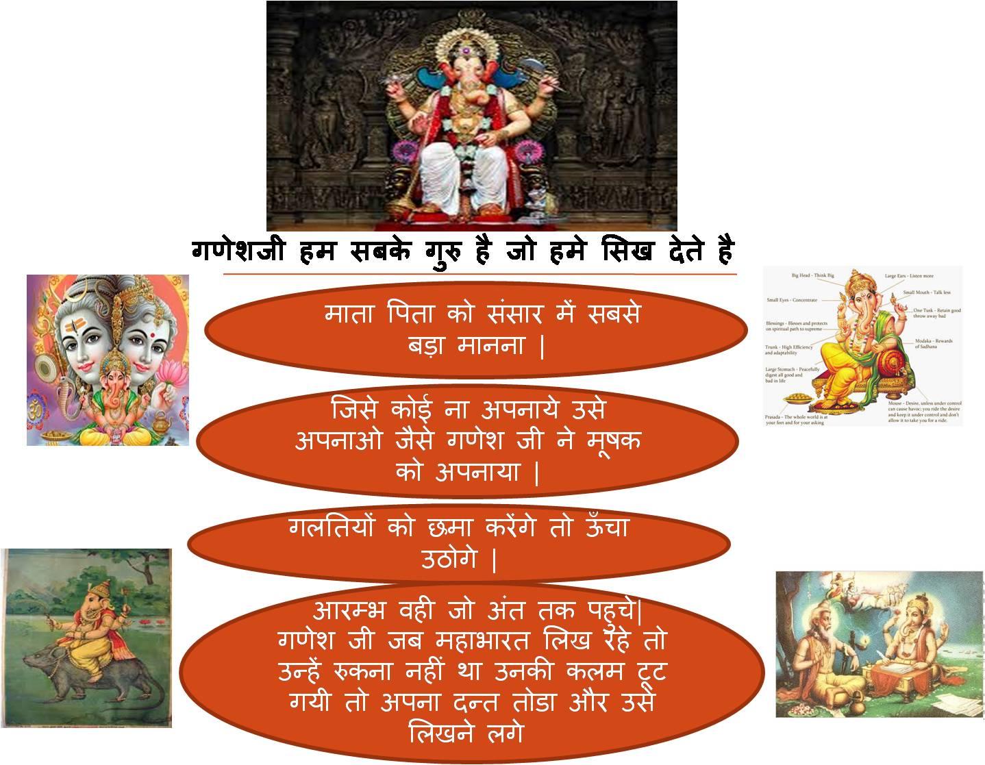 Ganesh bhagwan se sikh