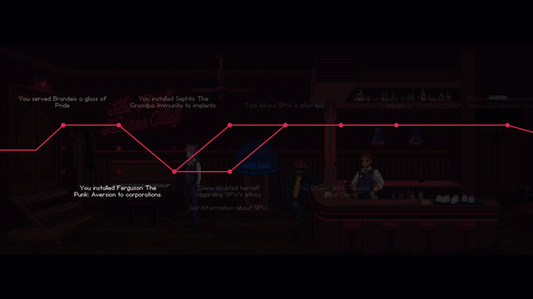 The Red Strings Club Game Setup