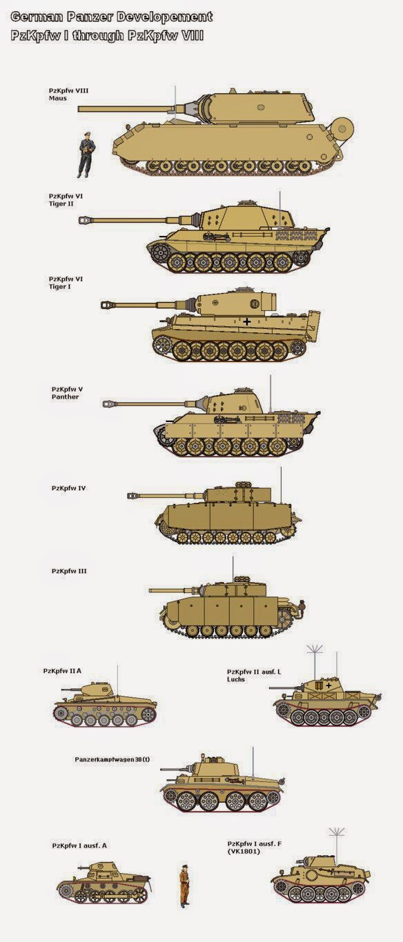 Tiger II King Tiger worldwartwo.filminspector.com