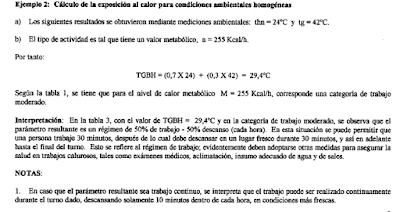 Estrés térmico. 14