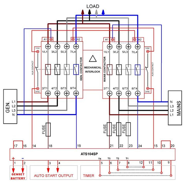 Electrical And Electronics Engineering  Automatic
