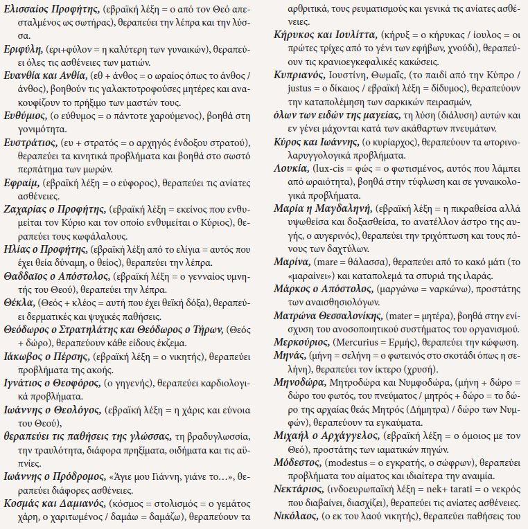 Ιαματικοί Άγιοι και Αγίες https://leipsanothiki.blogspot.be/