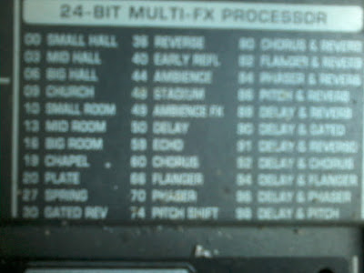 Daftar menu untuk FX internal pada Mixer