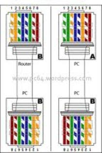 cable Utp Cable Diagram on coaxial cable diagram, cat5 cable diagram, cat 5e cable diagram, optical fiber cable diagram, cat 7 cable diagram, rj45 cable diagram, fibre optic cable diagram, cross connect cable diagram, fiber optic cable diagram, twisted pair cable diagram, rj11 cable diagram, cat6 cable diagram, category 5 cable diagram, bnc cable diagram,