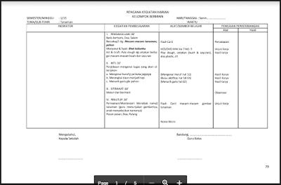Contoh RKH PAUD/TK/RA/KB Tema Tanaman Semester 1 Kurikulum 2013