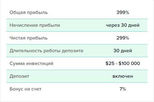 Инвестиционные планы Litex-IT 4
