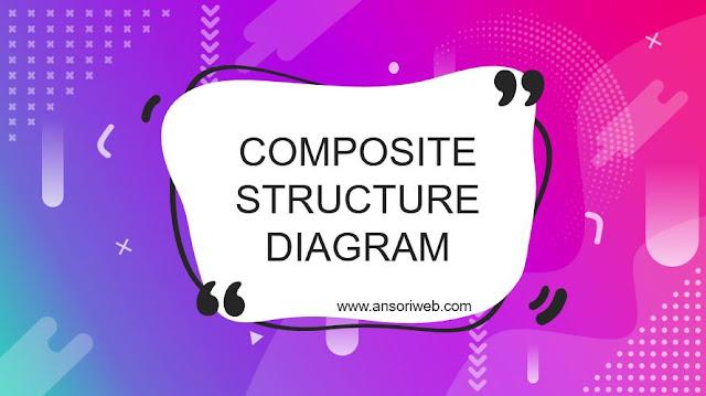 Pengertian Composite Structure Diagram : Simbol dan Contohnya