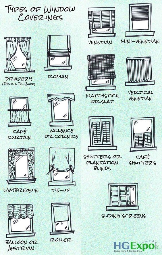 Interior Design Cheat Sheets & Funny Memes for Design ...