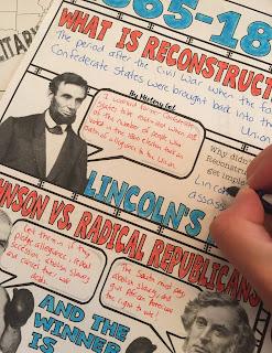 https://www.teacherspayteachers.com/Product/Reconstruction-Doodle-Notes-2764910