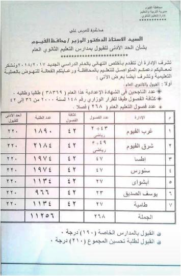 تنسيق والحد الادني للقبول بالثانوية العامة والدبلومات بمحافظة الفيوم ٢٠١٦_٢٠١٧م