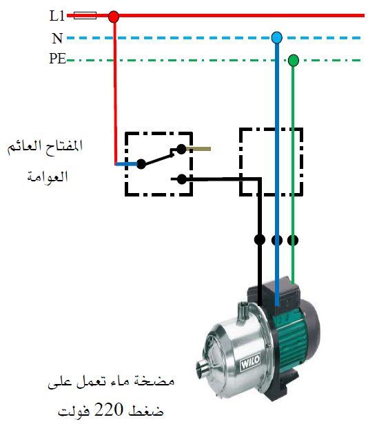 دعم ريغان الشفرة كيفية تركيب العوامة الكهربائية بالصور Comertinsaat Com