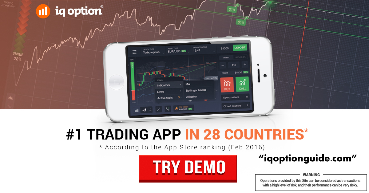 Iq Option Test