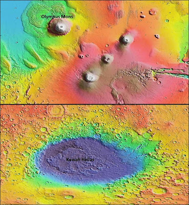 Gunung Olympus Mons dan Kawah Hellas