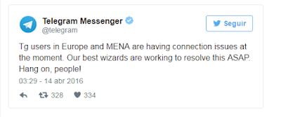 telegram caido tweet