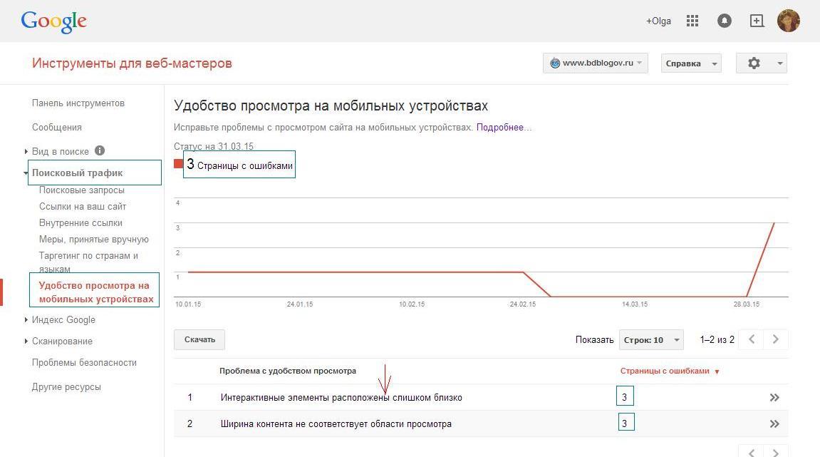 Где в инструментах для вебмастеров посмотреть страницы с ошибками для оптимизации на мобильных устройствах