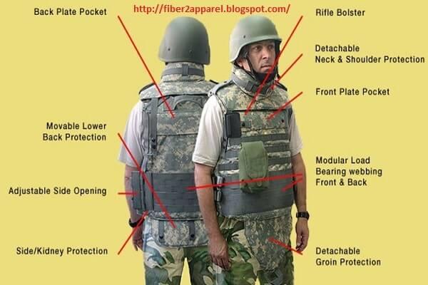 Ballistic protective textiles