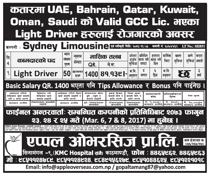 Jobs in Qatar for Nepali, Salary Rs 41,139