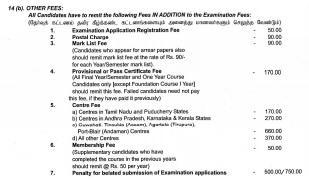 Annamalai University Exam Fee