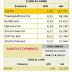 Santos recebe afiliada da Rádio Globo e 105 FM lidera Ibope Esportivo em SP