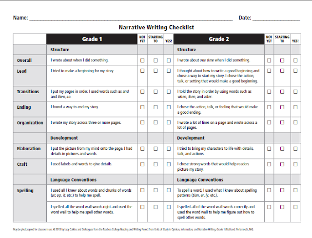 writing checklist first grade Recognize the distinguishing features of a sentence (eg first word, capitalization, ending reading standards: 1 grade checklist writing standards.