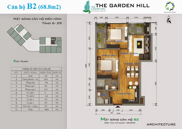 Thiết kế căn hộ B2 The Garden Hill
