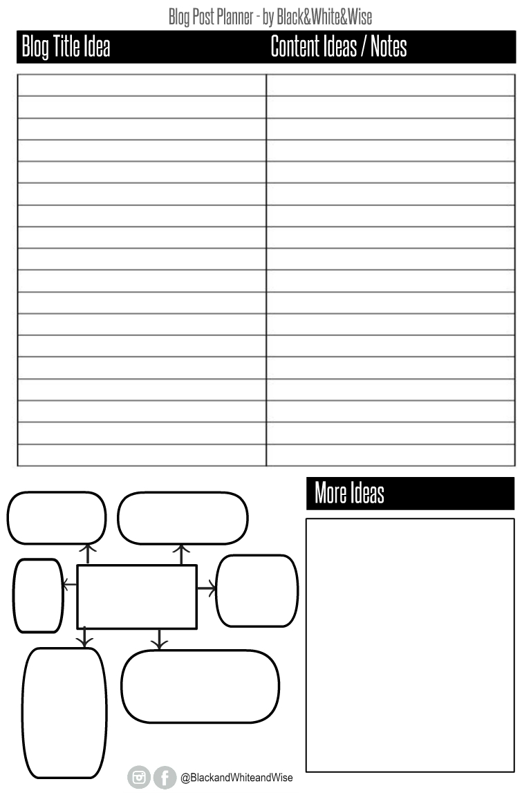 blog organization printable