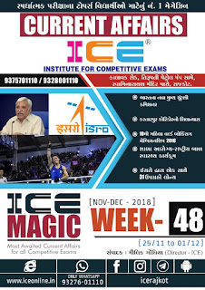 ICE Rajkot Current Affairs Monthly PDF